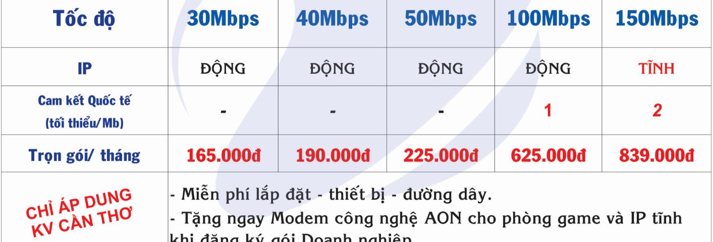 INTERNET VNPT PHONG ĐIỀN