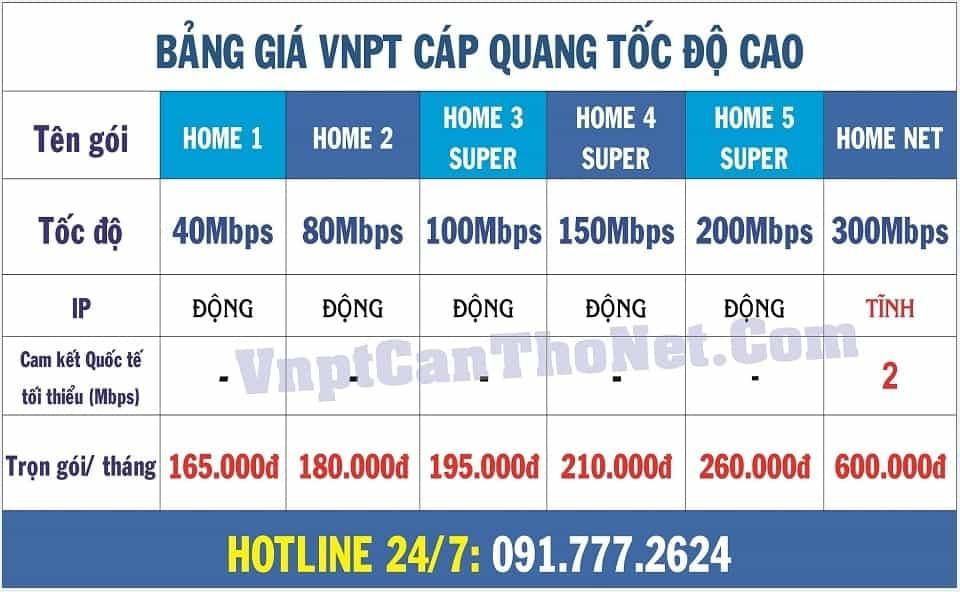 VNPT Phong Điền