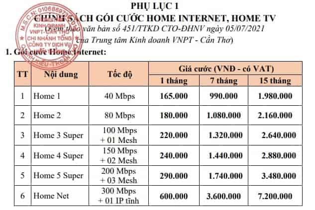 Bảng Giá Internet VNPT 2021